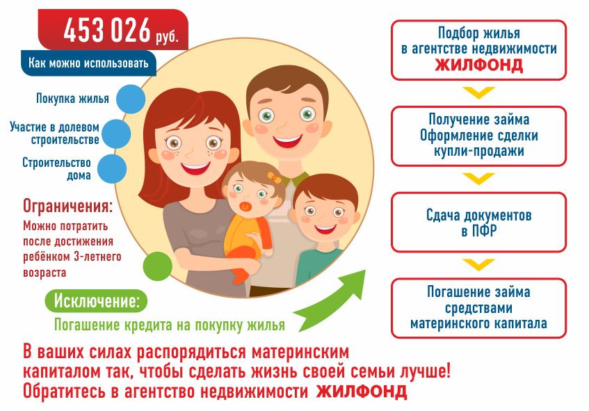 Целевой займ под материнский капитал в банке потребительский кредит список банков предоставляемых услугу
